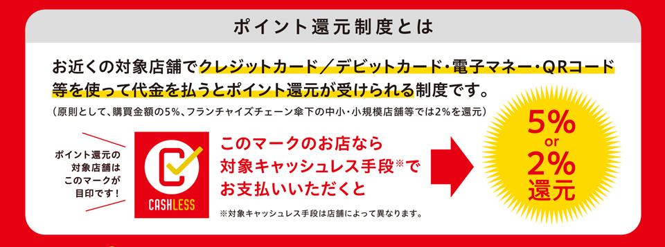 キャッシュレス・消費者還元事業(ポイント還元事業)